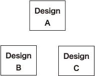 デザイン立案